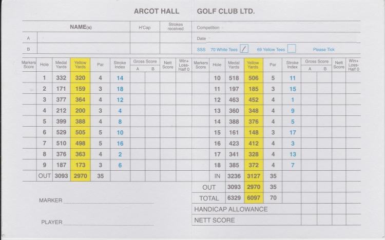 Mens_Scorecard